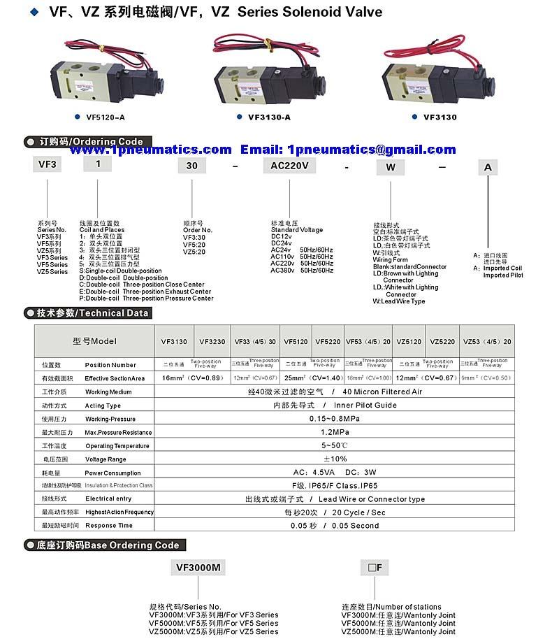 Smc Coil Wiring Diagram - Wiring Diagram